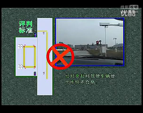 在线观看 科目二考试技巧图解侧方位停车技巧视频